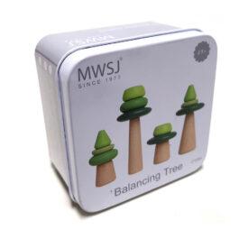 Δέντρα Ισορροπίας MWSJ